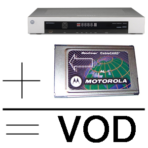 two-way-cablecard.jpg