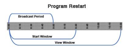 program-restart.jpg