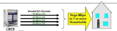 channel-bonding.jpg