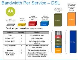 bandwidth-per-app.jpg