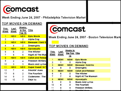 vod-comcast-stats.jpg