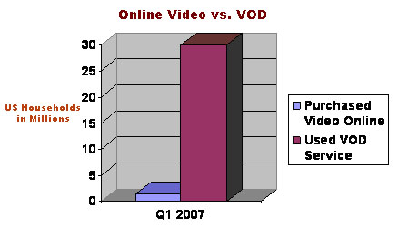 vod-vs-online-video.jpg