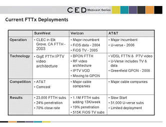 ced-on-fttx-deployments.jpg
