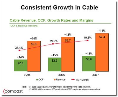 comcast-revenue-growth.jpg