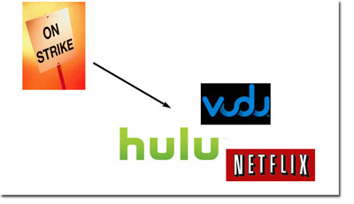 writers-strike-hulu-vudu-netflix-online-video.jpg