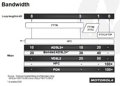 vdsl-bandwidth.jpg