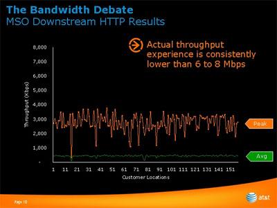 att-cable-bandwidth-test.jpg