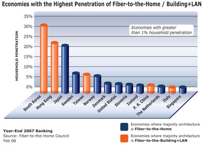 ftth-europe-research-rankings.jpg