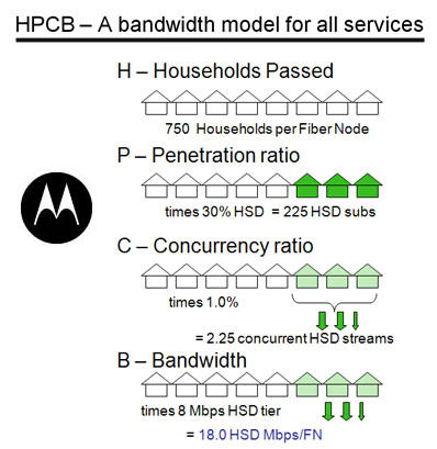 motorola-bandwidth-calculator.jpg