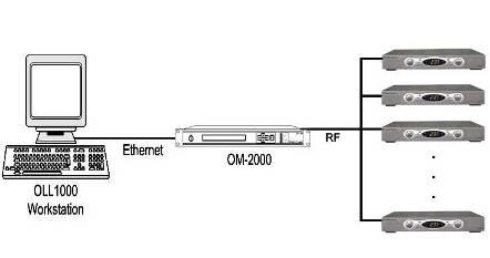 Motorola offline loader OLL1000