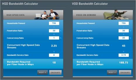 Motorola bandwidth calculator
