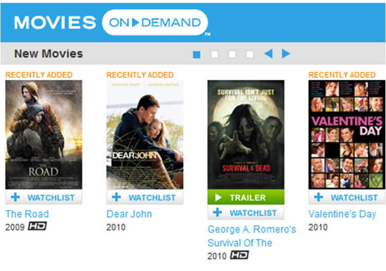 How Much Would You Pay for a New Movie on VOD? | Media